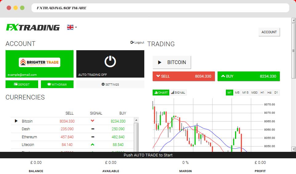 forex trading platforms app
